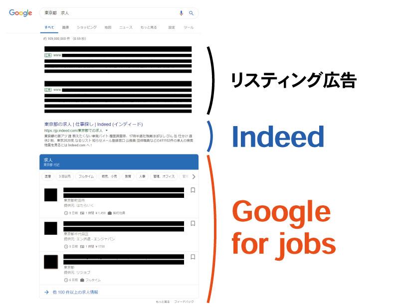 検索結果ページ:Google for jobsよりもIndeedが上位に表示されている