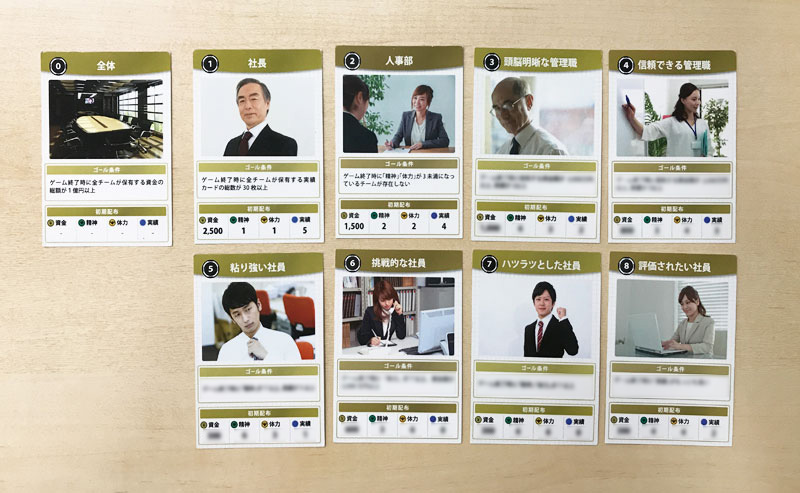 健康経営ゲーム 役職カード